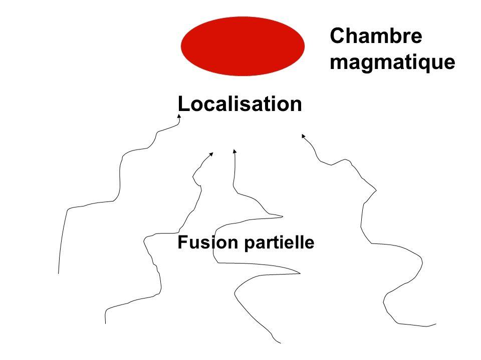 Fusion partielle Localisation Chambre magmatique