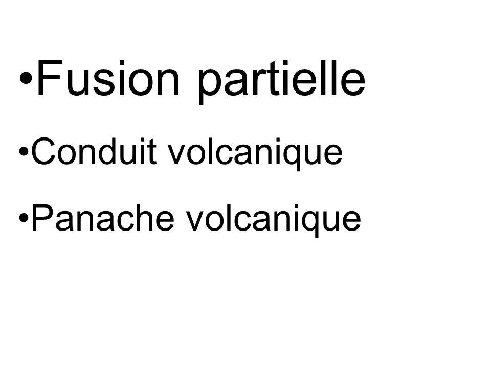 Fusion partielle Conduit volcanique Panache volcanique