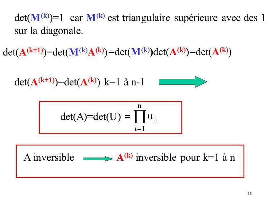 10 det(M (k) )=1 car M (k) est triangulaire supérieure avec des 1 sur la diagonale.