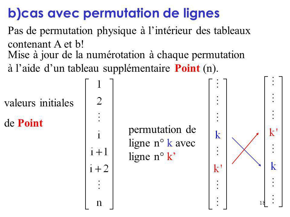 18 b)cas avec permutation de lignes Pas de permutation physique à lintérieur des tableaux contenant A et b.