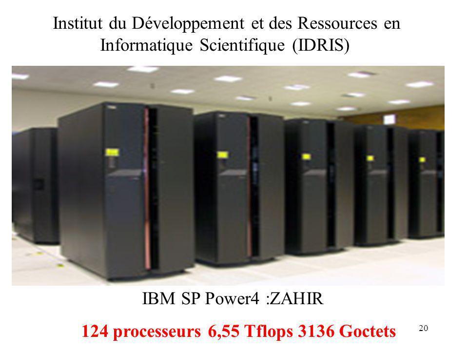 20 IBM SP Power4 :ZAHIR 124 processeurs 6,55 Tflops 3136 Goctets Institut du Développement et des Ressources en Informatique Scientifique (IDRIS)