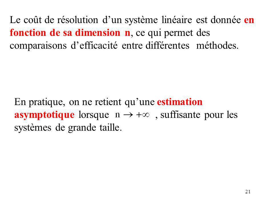 21 Le coût de résolution dun système linéaire est donnée en fonction de sa dimension n, ce qui permet des comparaisons defficacité entre différentes méthodes.