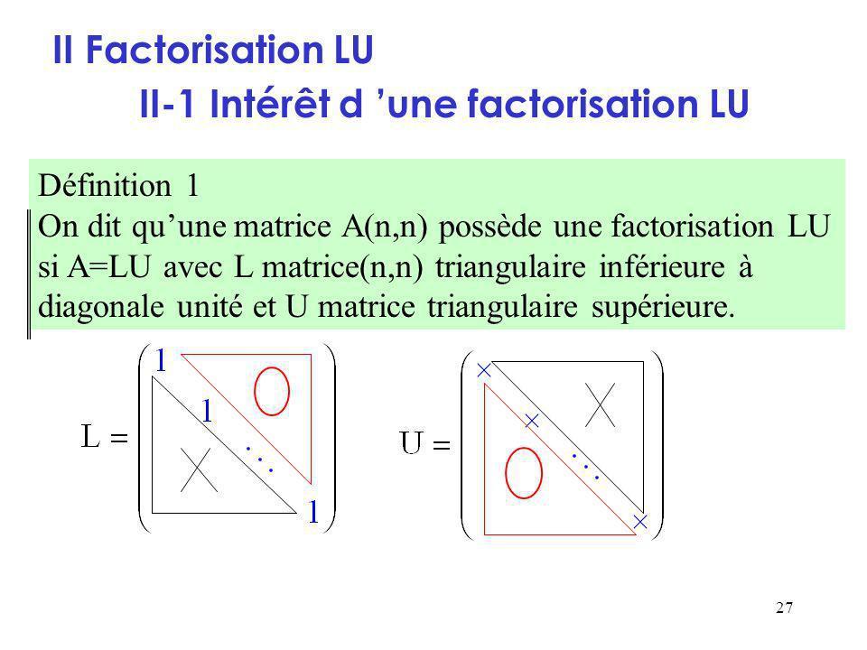 27 II Factorisation LU II-1 Intérêt d une factorisation LU Définition 1 On dit quune matrice A(n,n) possède une factorisation LU si A=LU avec L matrice(n,n) triangulaire inférieure à diagonale unité et U matrice triangulaire supérieure.