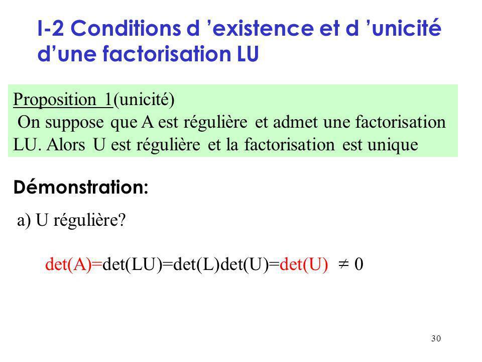 30 I-2 Conditions d existence et d unicité dune factorisation LU Proposition 1(unicité) On suppose que A est régulière et admet une factorisation LU.