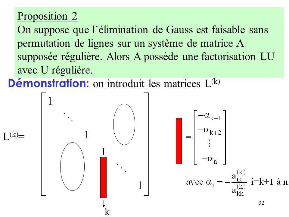 32 Proposition 2 On suppose que lélimination de Gauss est faisable sans permutation de lignes sur un système de matrice A supposée régulière.