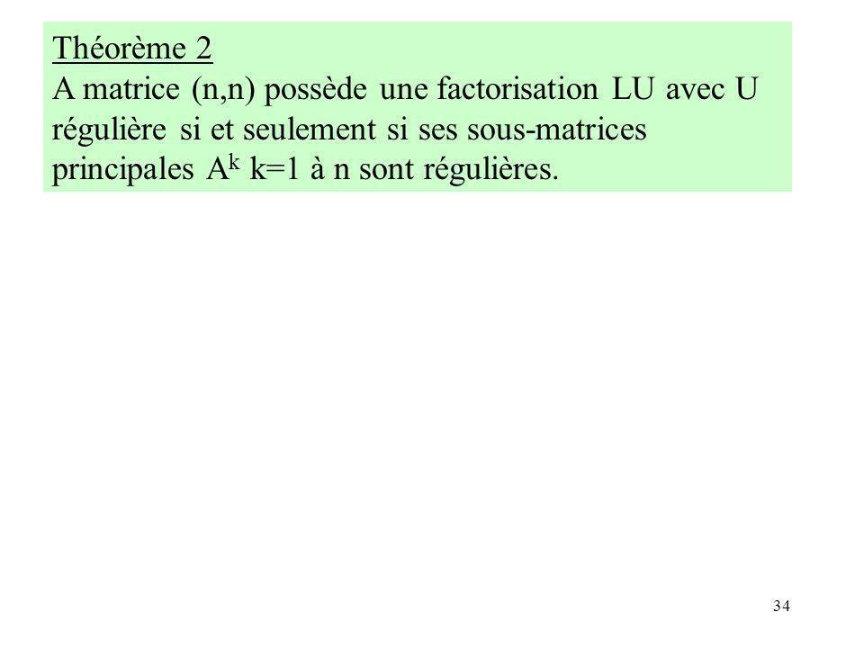 34 Théorème 2 A matrice (n,n) possède une factorisation LU avec U régulière si et seulement si ses sous-matrices principales A k k=1 à n sont régulières.