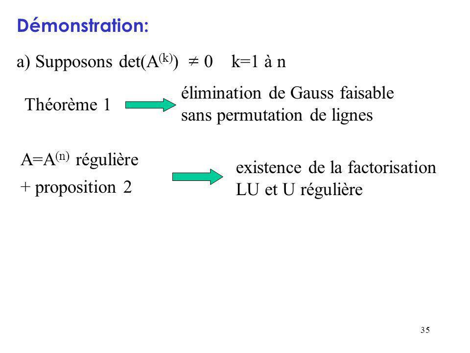 35 a) Supposons det(A (k) ) 0 k=1 à n Démonstration: Théorème 1 élimination de Gauss faisable sans permutation de lignes A=A (n) régulière + proposition 2 existence de la factorisation LU et U régulière