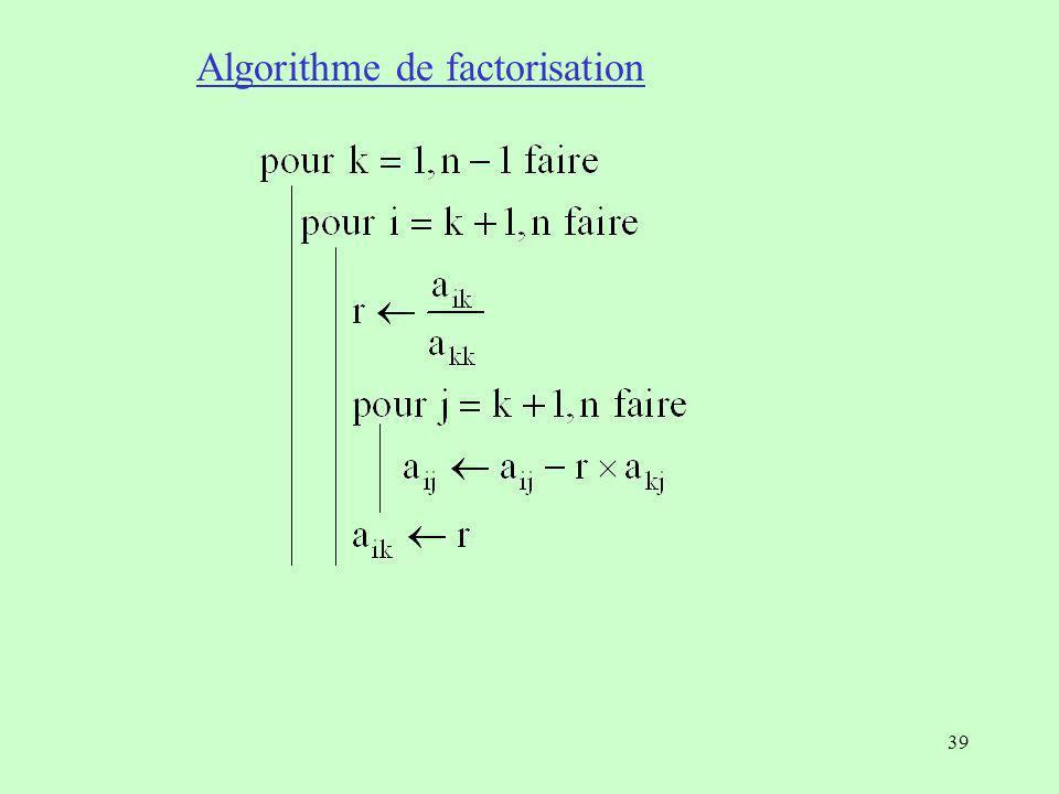 39 Algorithme de factorisation