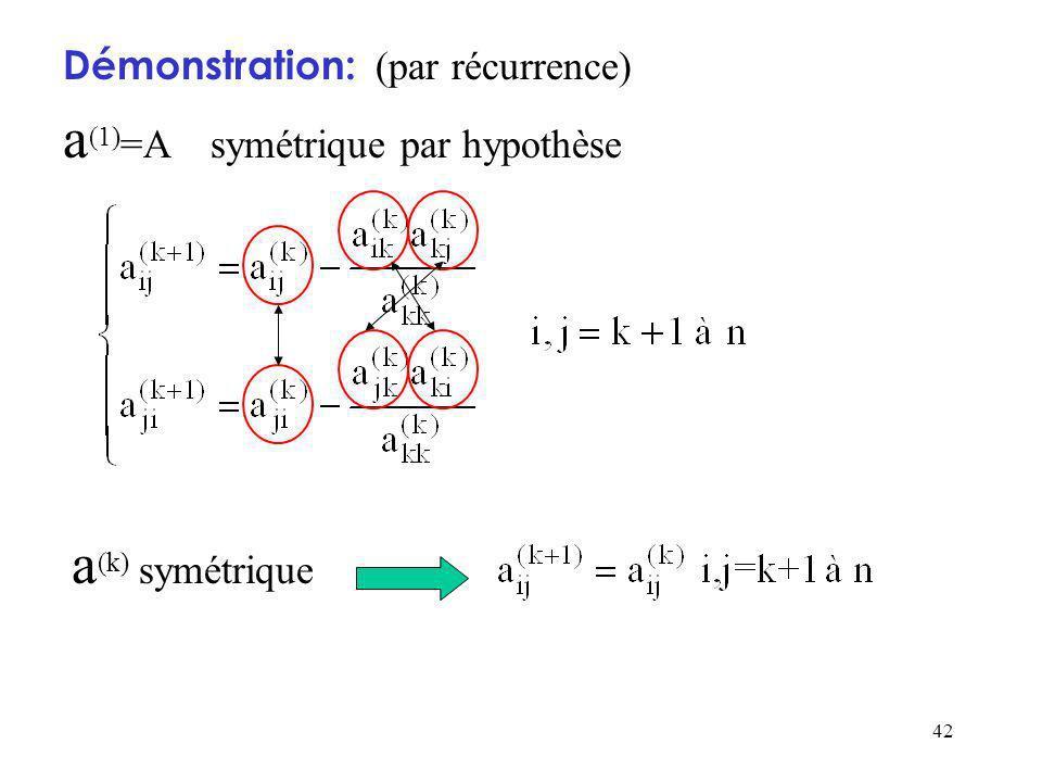42 Démonstration: (par récurrence) a (1) =A symétrique par hypothèse a (k) symétrique