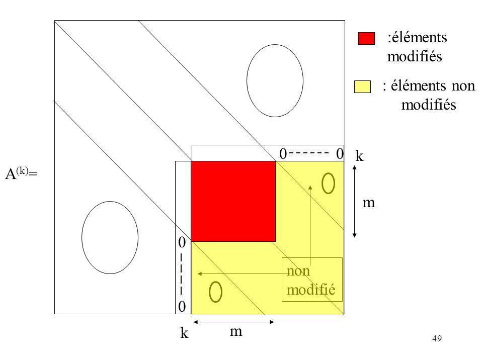 49 A (k) = k k 00 0 0 non modifié : éléments non modifiés :éléments modifiés m m