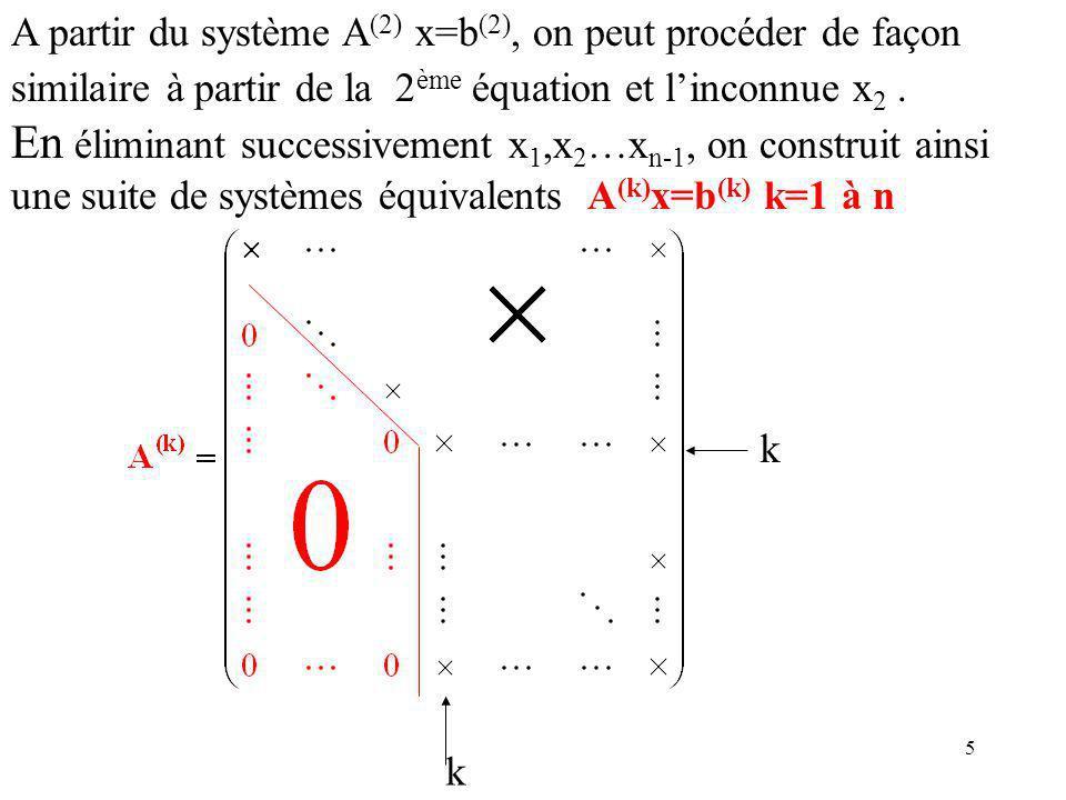 36 b) Supposons A=LU avec U régulière det(A 11 )=det(U 11 ) 0 car U régulière Or A 11 est une sous-matrice principale A (k).