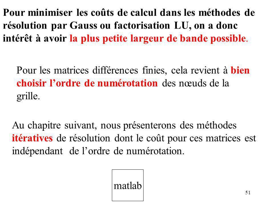 51 Pour minimiser les coûts de calcul dans les méthodes de résolution par Gauss ou factorisation LU, on a donc intérêt à avoir la plus petite largeur de bande possible.