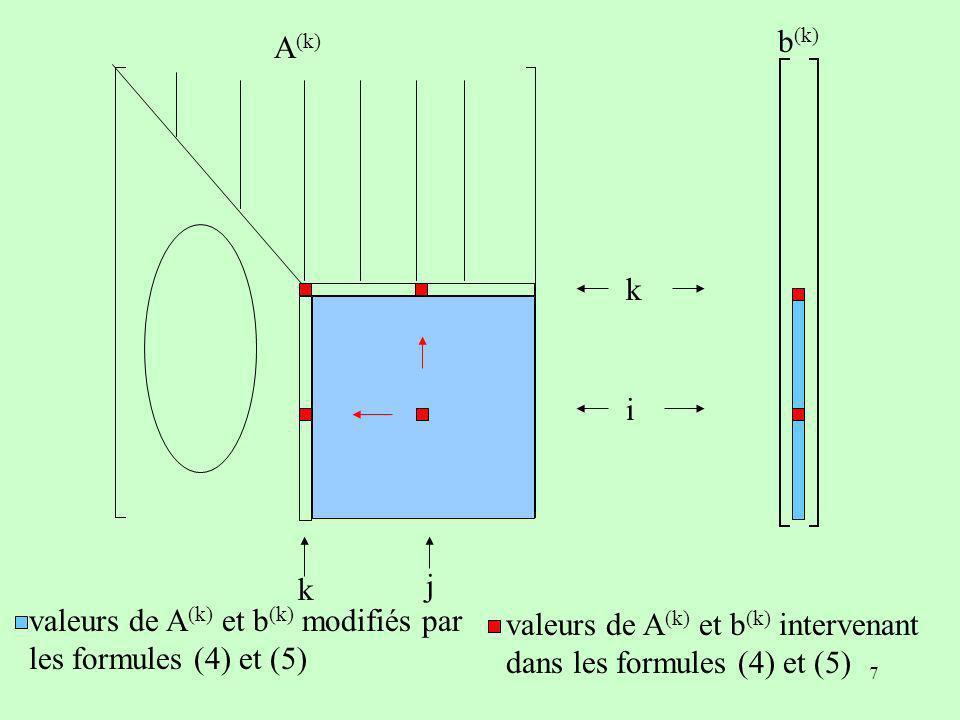 7 k j i k A (k) b (k) valeurs de A (k) et b (k) modifiés par les formules (4) et (5) valeurs de A (k) et b (k) intervenant dans les formules (4) et (5)