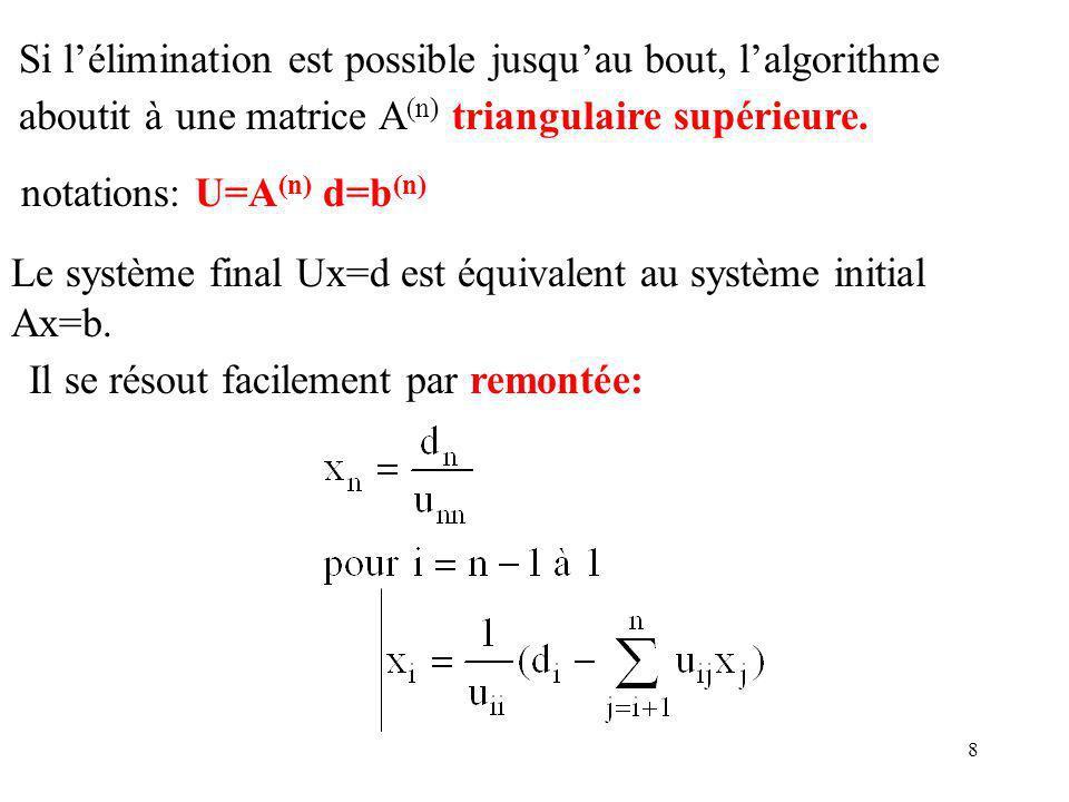 9 Remarque: pour k=1 à n-1 A (k+1) =M (k) A (k) b (k+1) =M (k) b (k) M (k) = k