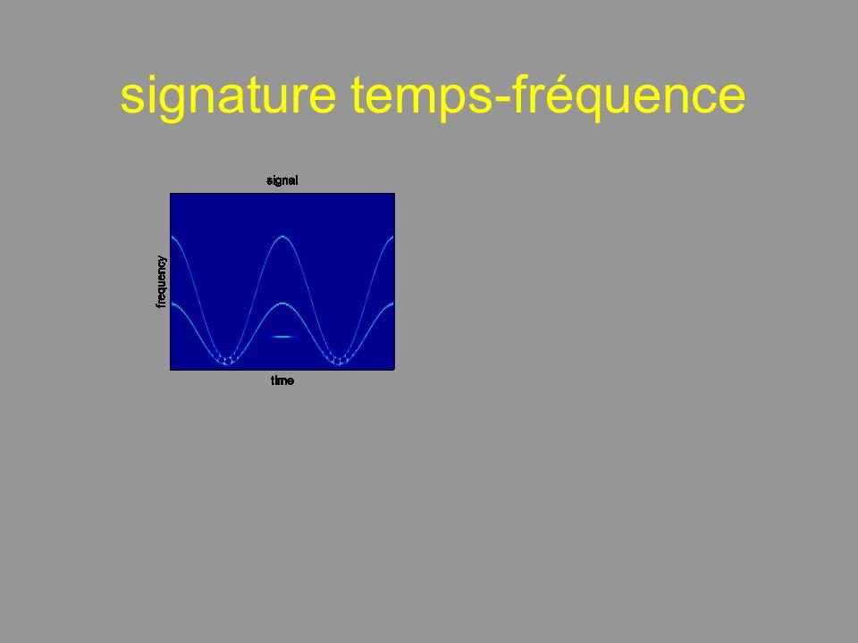 signature temps-fréquence