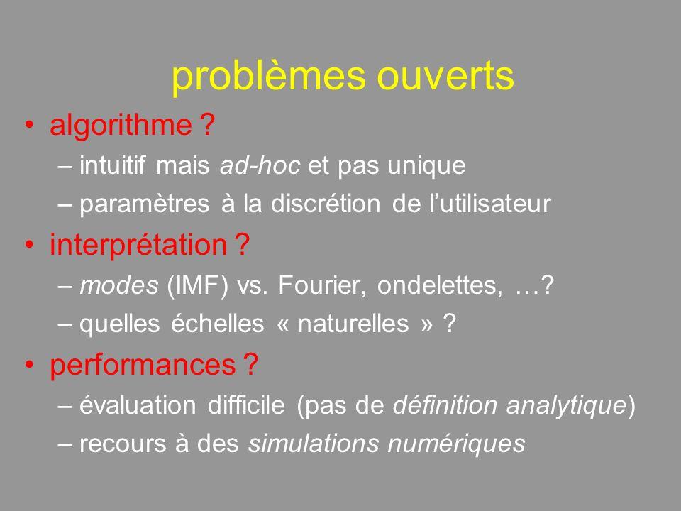 problèmes ouverts algorithme .