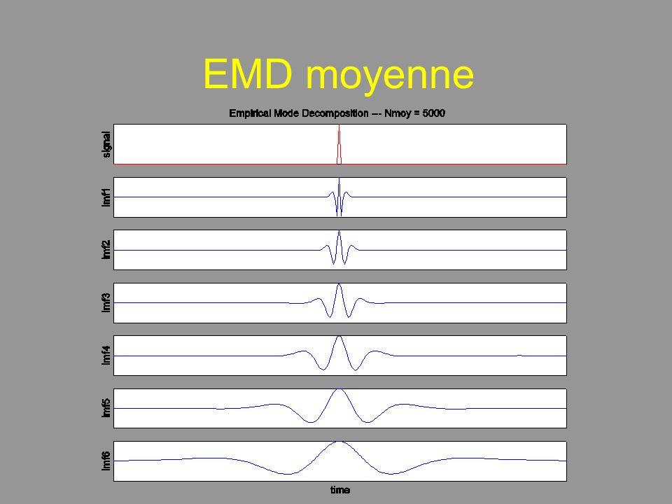 EMD moyenne