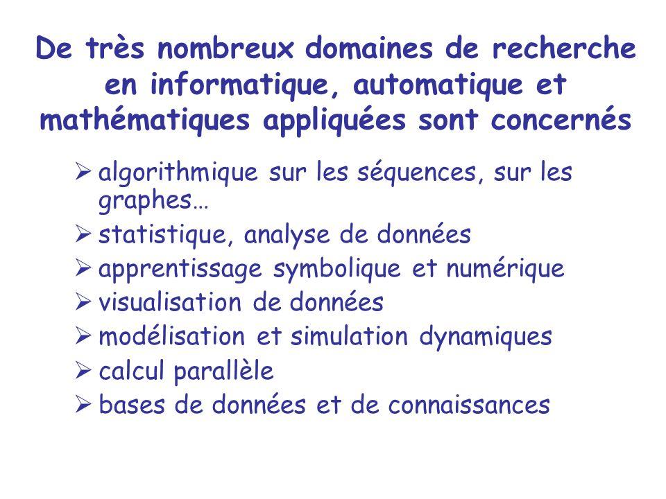 De très nombreux domaines de recherche en informatique, automatique et mathématiques appliquées sont concernés algorithmique sur les séquences, sur les graphes… statistique, analyse de données apprentissage symbolique et numérique visualisation de données modélisation et simulation dynamiques calcul parallèle bases de données et de connaissances