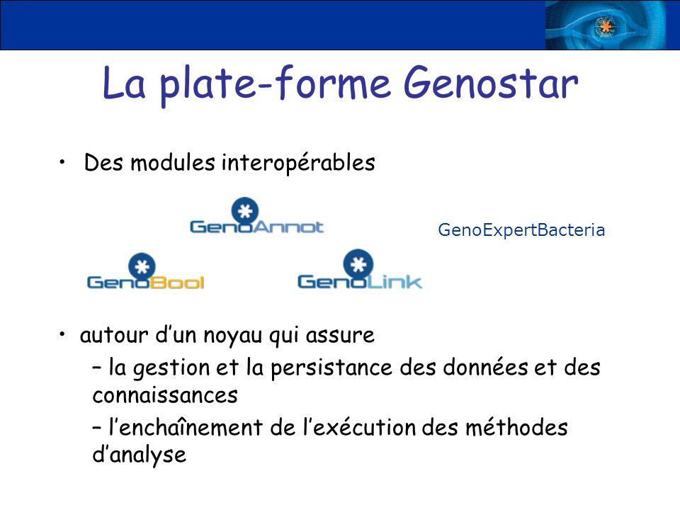 La plate-forme Genostar Des modules interopérables GenoExpertBacteria autour dun noyau qui assure – la gestion et la persistance des données et des connaissances – lenchaînement de lexécution des méthodes danalyse
