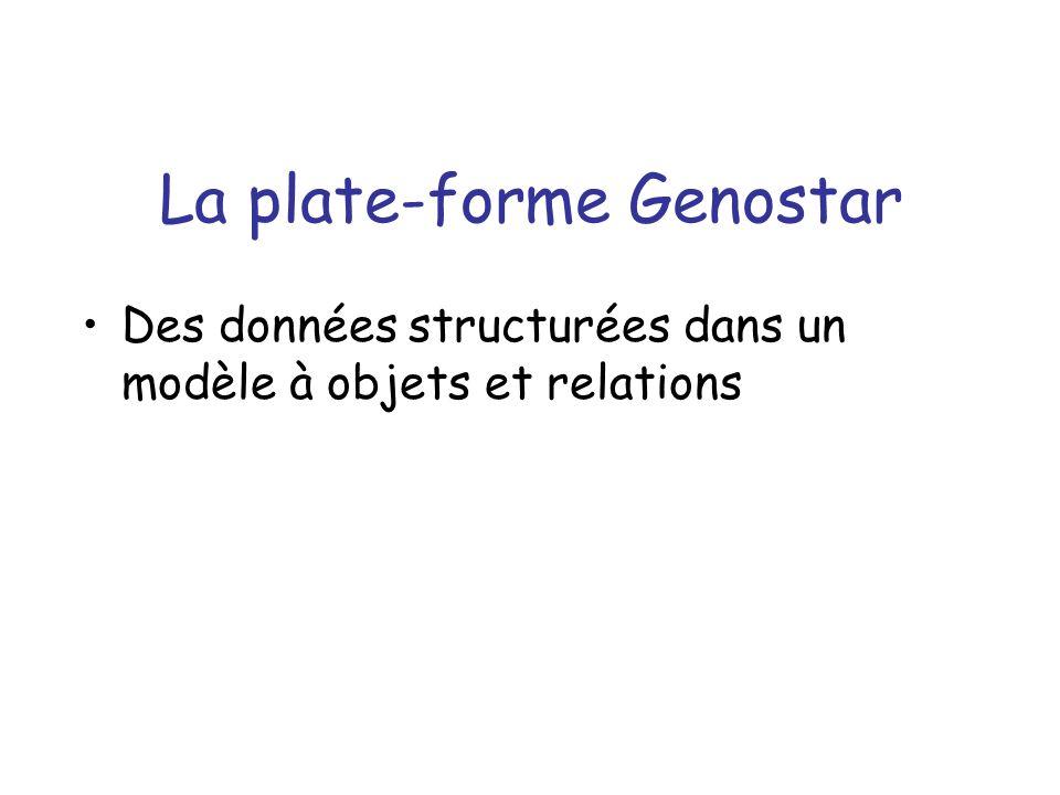 La plate-forme Genostar Des données structurées dans un modèle à objets et relations