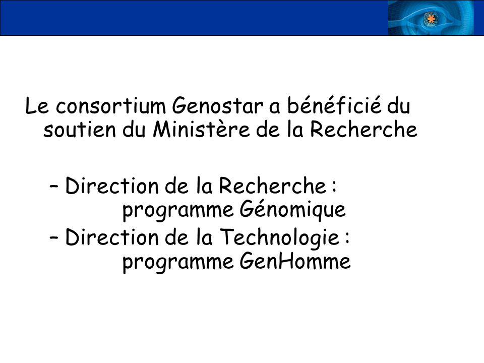 Le consortium Genostar a bénéficié du soutien du Ministère de la Recherche –Direction de la Recherche : programme Génomique –Direction de la Technolog