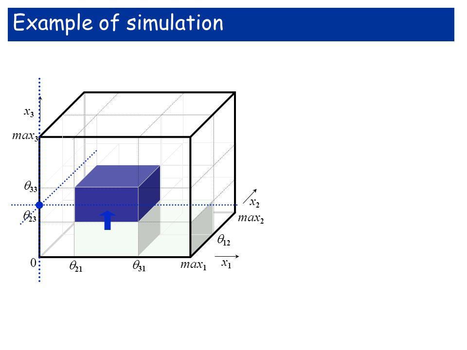 max 3 33 x3x3 x1x1 max 2 12 23 21 31 max 1 0 x2x2. Example of simulation