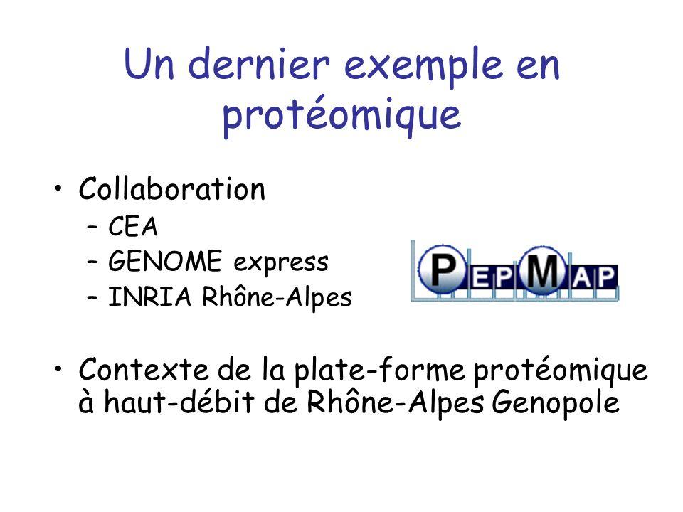 Un dernier exemple en protéomique Collaboration –CEA –GENOME express –INRIA Rhône-Alpes Contexte de la plate-forme protéomique à haut-débit de Rhône-Alpes Genopole