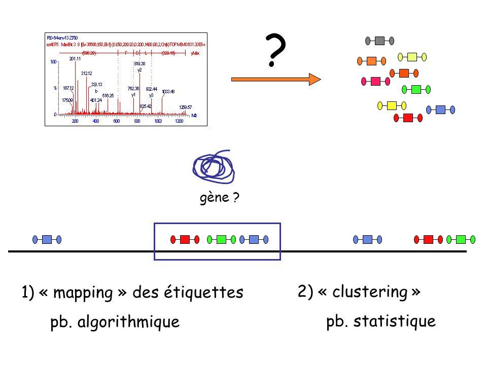 1) « mapping » des étiquettes pb. algorithmique 2) « clustering » pb. statistique ? gène ?