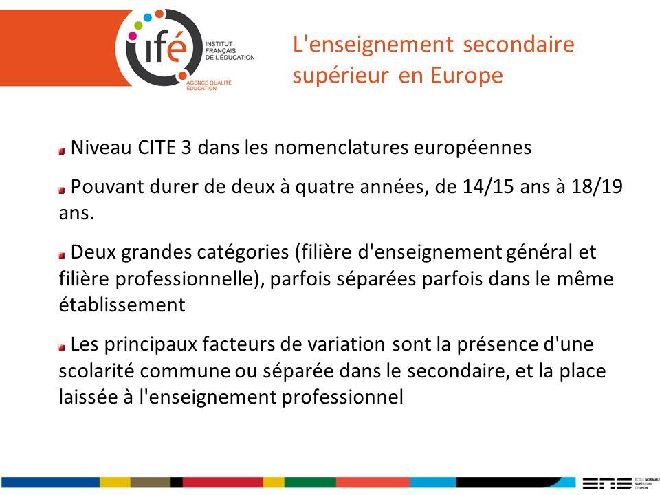 L'enseignement secondaire supérieur en Europe Niveau CITE 3 dans les nomenclatures européennes Pouvant durer de deux à quatre années, de 14/15 ans à 1