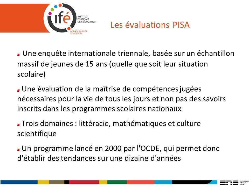 Les évaluations PISA Une enquête internationale triennale, basée sur un échantillon massif de jeunes de 15 ans (quelle que soit leur situation scolair