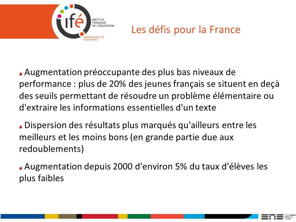 Les défis pour la France Augmentation préoccupante des plus bas niveaux de performance : plus de 20% des jeunes français se situent en deçà des seuils