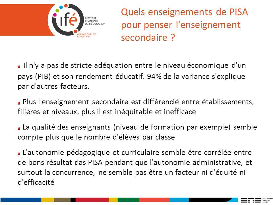 Quels enseignements de PISA pour penser l'enseignement secondaire ? Il n'y a pas de stricte adéquation entre le niveau économique d'un pays (PIB) et s