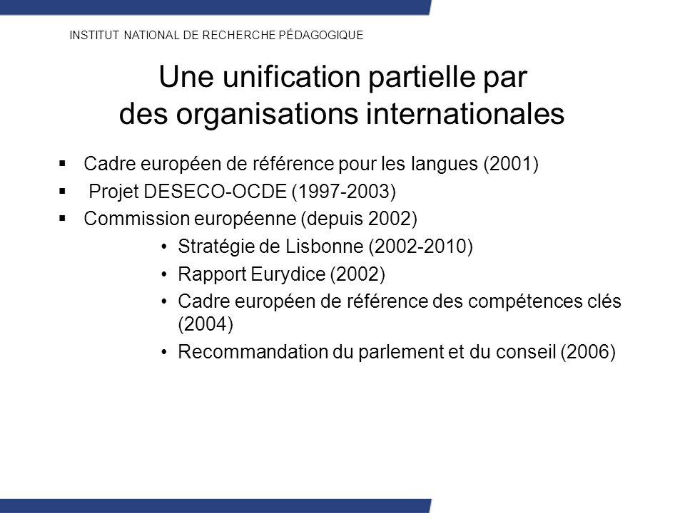 INSTITUT NATIONAL DE RECHERCHE PÉDAGOGIQUE Une unification partielle par des organisations internationales Cadre européen de référence pour les langue