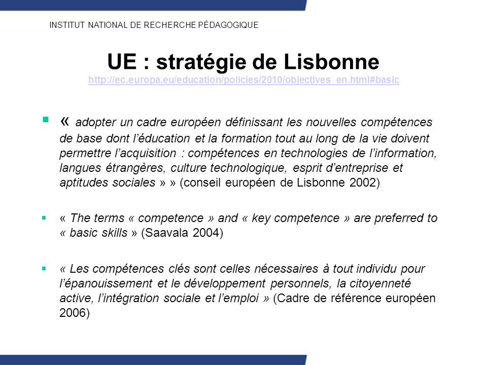 INSTITUT NATIONAL DE RECHERCHE PÉDAGOGIQUE UE : stratégie de Lisbonne http://ec.europa.eu/education/policies/2010/objectives_en.html#basic http://ec.e