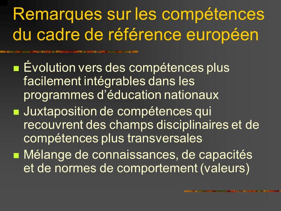Remarques sur les compétences du cadre de référence européen Évolution vers des compétences plus facilement intégrables dans les programmes déducation nationaux Juxtaposition de compétences qui recouvrent des champs disciplinaires et de compétences plus transversales Mélange de connaissances, de capacités et de normes de comportement (valeurs)