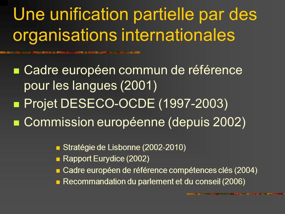 Une unification partielle par des organisations internationales Cadre européen commun de référence pour les langues (2001) Projet DESECO-OCDE (1997-2003) Commission européenne (depuis 2002) Stratégie de Lisbonne (2002-2010) Rapport Eurydice (2002) Cadre européen de référence compétences clés (2004) Recommandation du parlement et du conseil (2006)