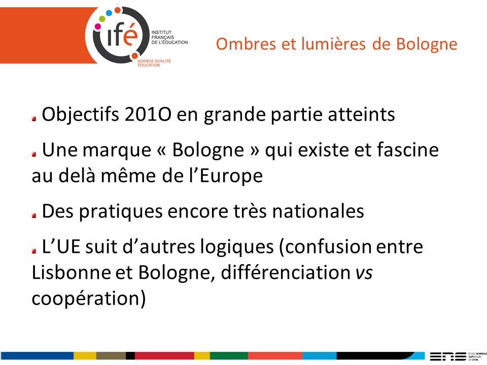 Ombres et lumières de Bologne Objectifs 201O en grande partie atteints Une marque « Bologne » qui existe et fascine au delà même de lEurope Des pratiques encore très nationales LUE suit dautres logiques (confusion entre Lisbonne et Bologne, différenciation vs coopération)