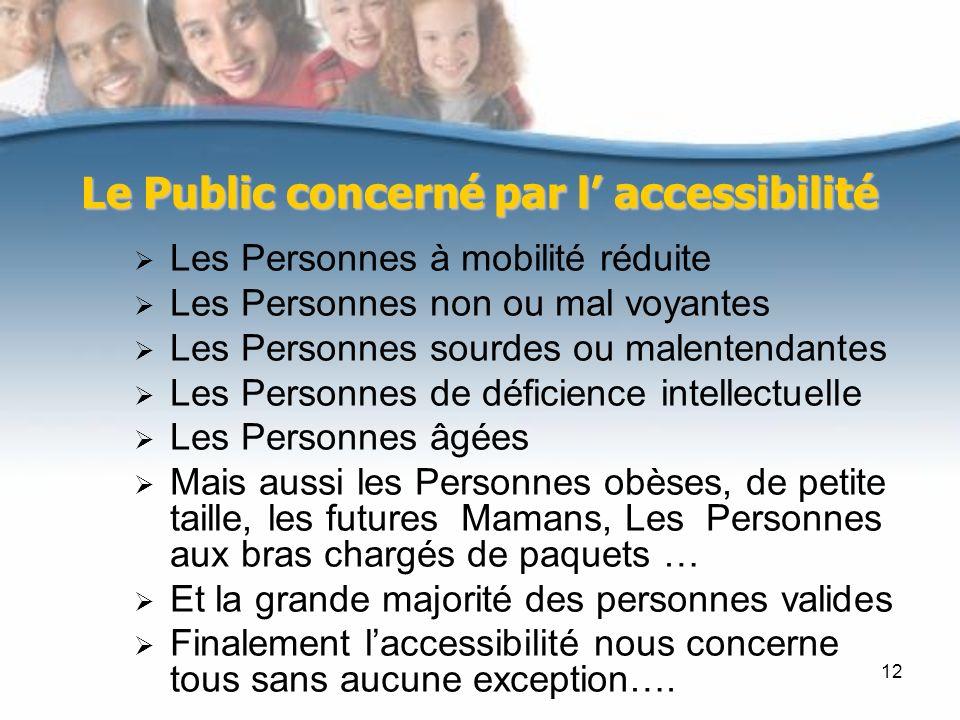 12 Le Public concerné par l accessibilité Les Personnes à mobilité réduite Les Personnes non ou mal voyantes Les Personnes sourdes ou malentendantes L