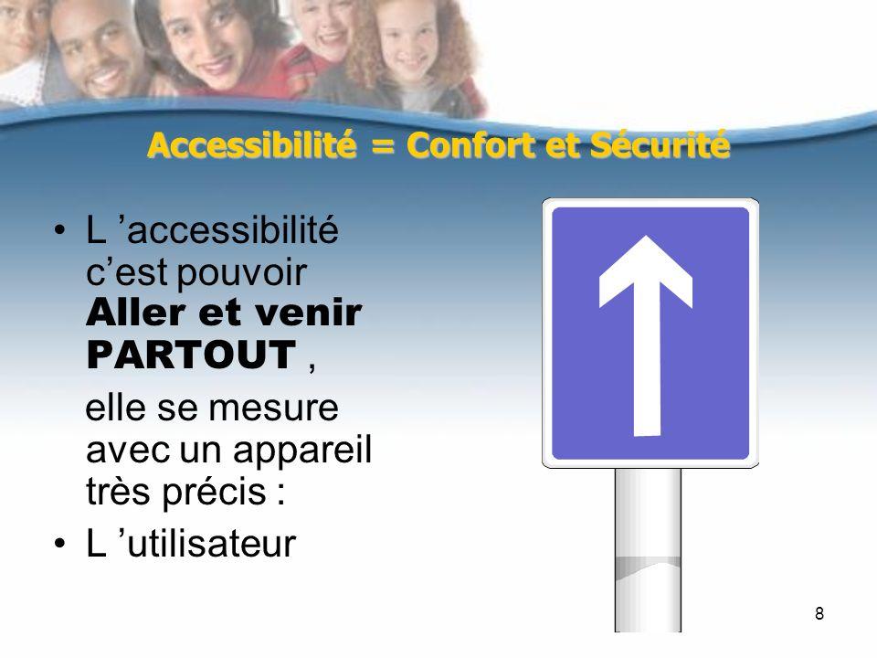 8 Accessibilité = Confort et Sécurité L accessibilité cest pouvoir Aller et venir PARTOUT, elle se mesure avec un appareil très précis : L utilisateur