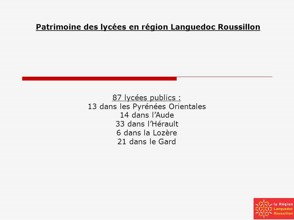 Patrimoine des lycées en région Languedoc Roussillon 87 lycées publics : 13 dans les Pyrénées Orientales 14 dans lAude 33 dans lHérault 6 dans la Lozè