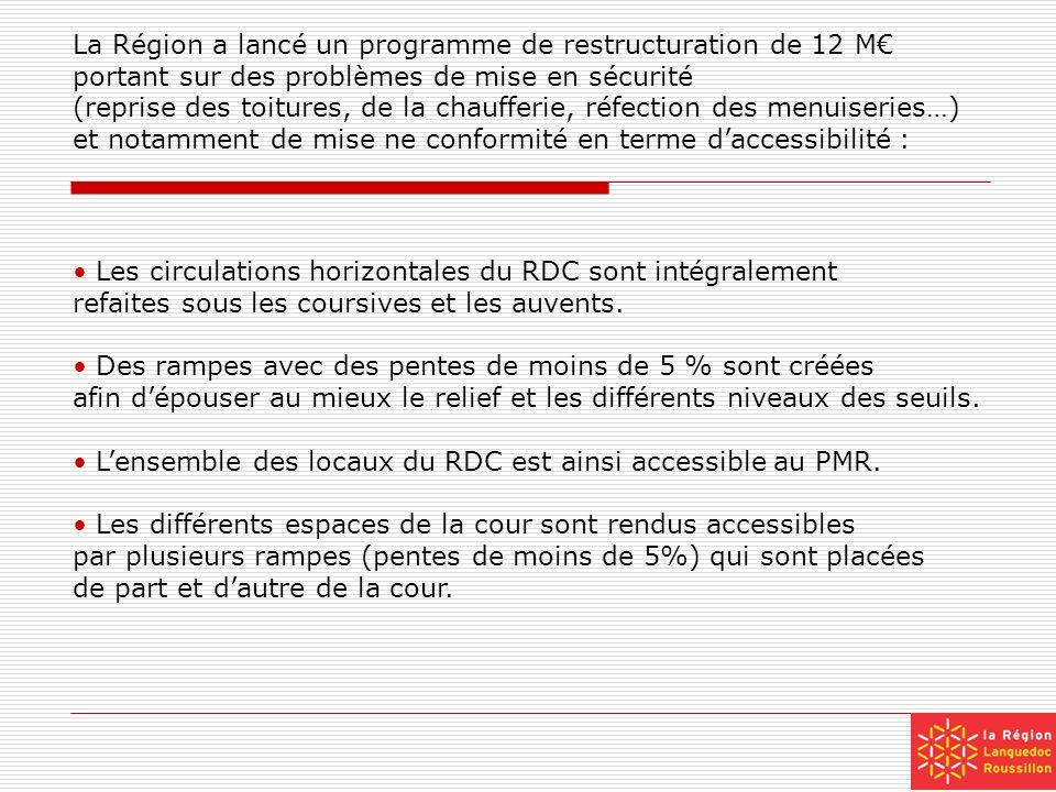 La Région a lancé un programme de restructuration de 12 M portant sur des problèmes de mise en sécurité (reprise des toitures, de la chaufferie, réfec