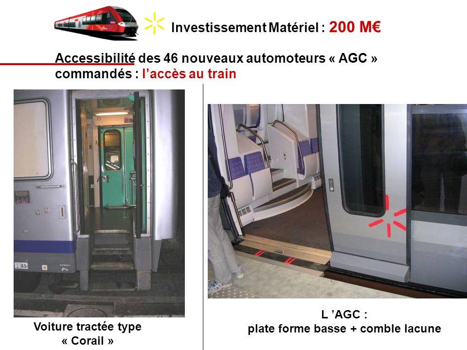 Investissement Matériel : 200 M Accessibilité des 46 nouveaux automoteurs « AGC » commandés : laccès au train L AGC : plate forme basse + comble lacune Voiture tractée type « Corail »