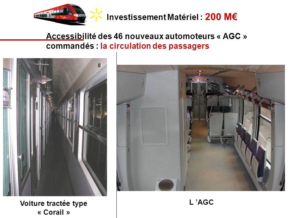 Investissement Matériel : 200 M Accessibilité des 46 nouveaux automoteurs « AGC » commandés : la circulation des passagers L AGC Voiture tractée type « Corail »