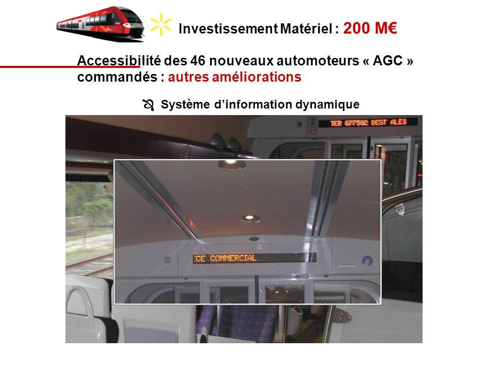 Toilettes accessibles Espace pour fauteuil roulant Investissement Matériel : 200 M Accessibilité des 46 nouveaux automoteurs « AGC » commandés : autres améliorations Barres de maintien et poignées réparties Système dinformation dynamique