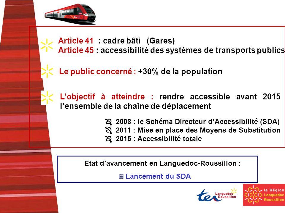 Article 41 : cadre bâti (Gares) Article 45 : accessibilité des systèmes de transports publics Le public concerné : +30% de la population Lobjectif à atteindre : rendre accessible avant 2015 lensemble de la chaîne de déplacement 2008 : le Schéma Directeur dAccessibilité (SDA) 2011 : Mise en place des Moyens de Substitution 2015 : Accessibilité totale Etat davancement en Languedoc-Roussillon : Lancement du SDA