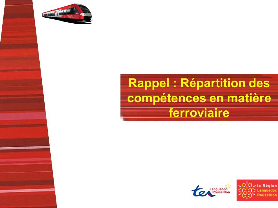 Rappel : Répartition des compétences en matière ferroviaire