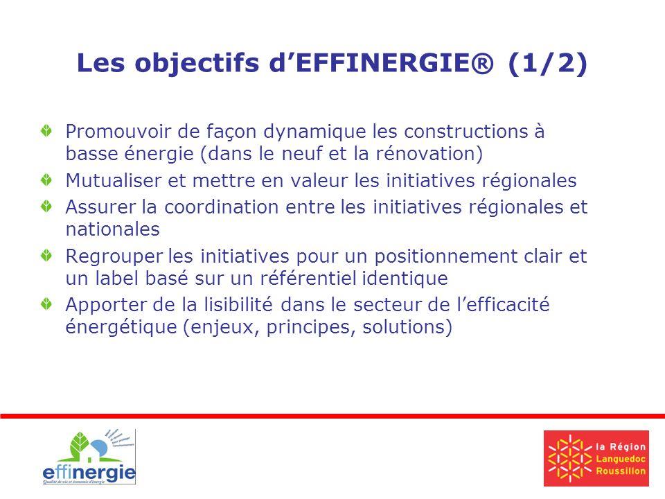 Les objectifs dEFFINERGIE® (1/2) Promouvoir de façon dynamique les constructions à basse énergie (dans le neuf et la rénovation) Mutualiser et mettre en valeur les initiatives régionales Assurer la coordination entre les initiatives régionales et nationales Regrouper les initiatives pour un positionnement clair et un label basé sur un référentiel identique Apporter de la lisibilité dans le secteur de lefficacité énergétique (enjeux, principes, solutions)
