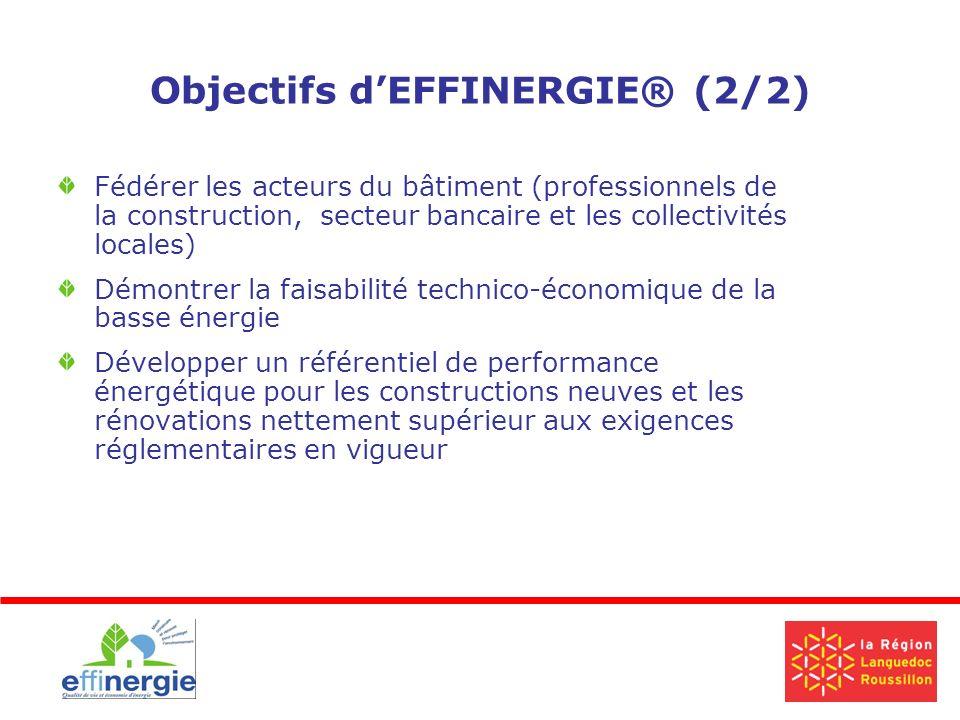 Objectifs dEFFINERGIE® (2/2) Fédérer les acteurs du bâtiment (professionnels de la construction, secteur bancaire et les collectivités locales) Démontrer la faisabilité technico-économique de la basse énergie Développer un référentiel de performance énergétique pour les constructions neuves et les rénovations nettement supérieur aux exigences réglementaires en vigueur