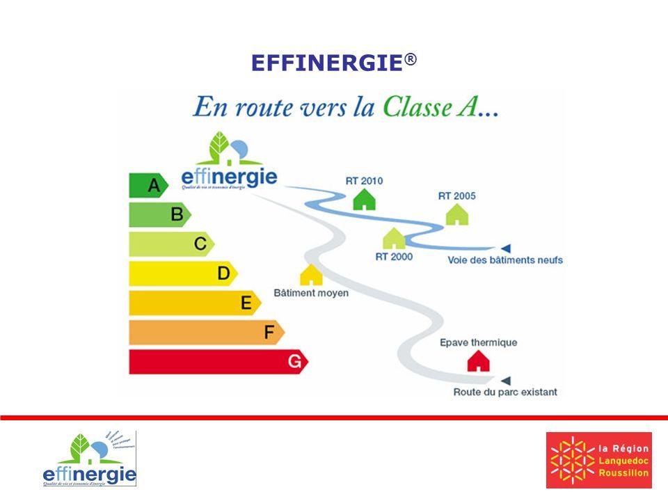EFFINERGIE ®