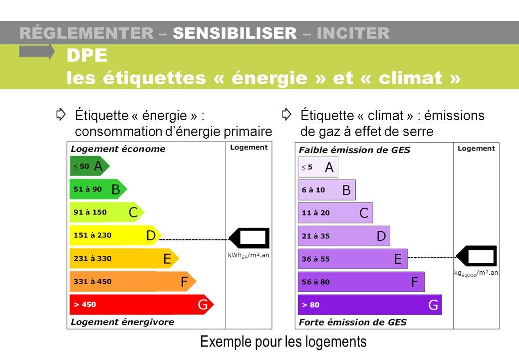 RÉGLEMENTER – SENSIBILISER – INCITER DPE les étiquettes « énergie » et « climat » Étiquette « énergie » : consommation dénergie primaire Étiquette « c